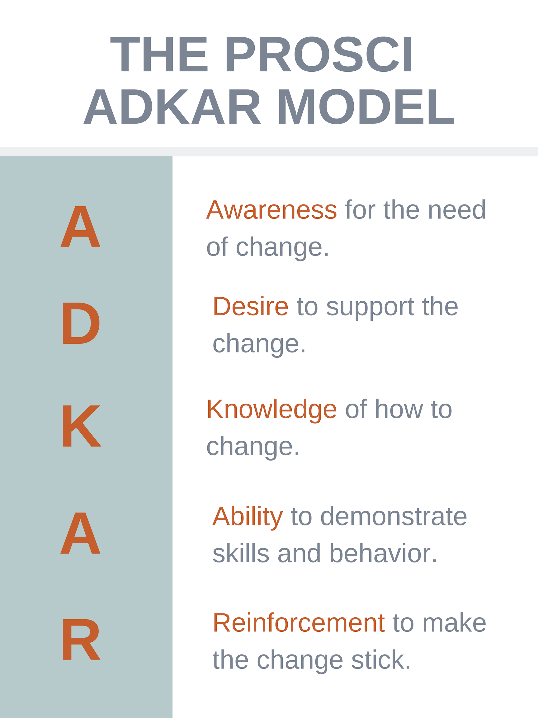 the prosci adkar model  sparking positive change  u2013 emily